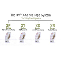 Salesmaster offers new 3M™ X-Series Tape System